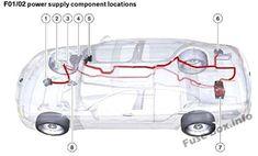 bmw f01 fuse box wiring diagram options BMW F05