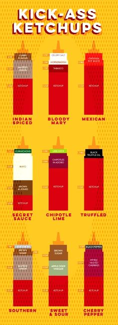 This Infographic Shows You Nine Ways to Spice Up Common KetchupYou can find Hamburger spices and more on our website.This Infographic Shows You Nine Ways to Spice . Hamburger Spices, Creamy Pesto, Truffle Oil, Pesto Chicken, Chipotle, Lime Juice, Ketchup, Apple Cider, Truffles