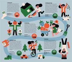 The Guardian - Ryan Chapman Illustration Map Design, Book Design, Design Thinking, Design Innovation, Board Game Design, Timeline Design, Information Design, Information Graphics, Simple Illustration