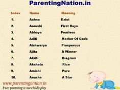 Here You Can Find Large Collection Of Indian Baby Girl Names With Meanings. Brought to you by ParentingNation. Tamil Baby Names, Muslim Baby Girl Names, Trendy Baby Girl Names, Hindu Baby Girl Names, Girl Names With Meaning, Baby Names And Meanings, Christian Names, Pregnancy Advice, Hindus