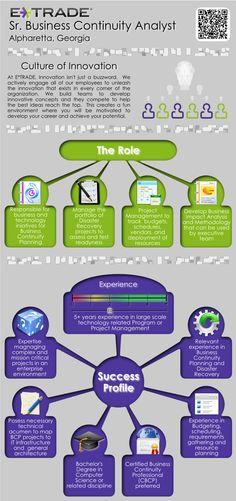 70 Best Infographic Job Descriptions Images Job