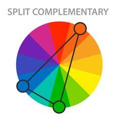 Split complementary colors in 2019 landscape design - Split complementary color scheme ...
