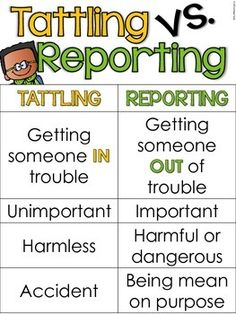 "Maybe replace ""tattling"" with ""Snitching"" {FREE} Tattling vs. Classroom Behavior, Classroom Posters, Kindergarten Classroom, Future Classroom, School Classroom, Classroom Ideas, Classroom Environment, Kindergarten Activities, Behaviour Management"