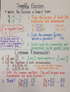 Simplify Fractions and Common Denominators anchor chart.