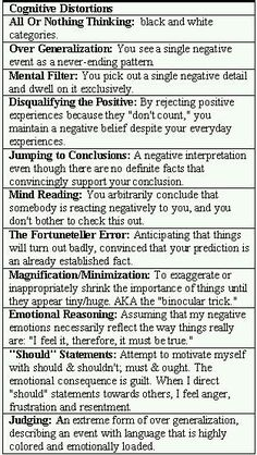 Unhealthy thinking behaviors. These can make you mentally unwell and misguide you. Check yourself. Don't do them!