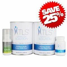 TLS® Find Your Fit Kit