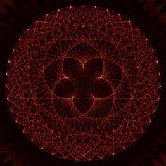 5 sided symmetry (13 orbits x 8 orbits) - like Earth & Venus