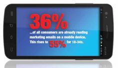 More than a third of consumers read email on mobile #CRM #Marketing #mCRM #Campaigns