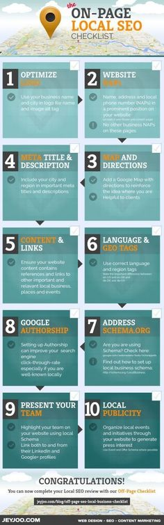 The On-Page SEO Checklist for Local Business Websites#FUFISM based marketing works best  see http://fufism.info4u.co.za for more on fufism