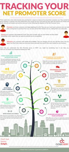 10 reasons your Brand should be tracking the Net Promoter Score - a standard measure of Customer Loyalty. #customerloyalty #infographic #customers #customerexperience