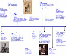 American History Timeline Printable #4 of 20 - printable-icio.ru