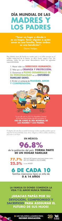 #lazos #familia #educacion
