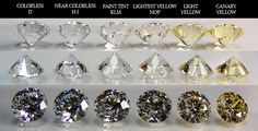 Examples of diamond color