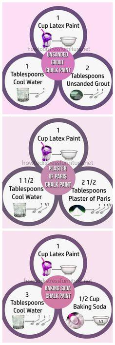 Chalkboard paint recipe baking soda plaster of paris unsanded grout