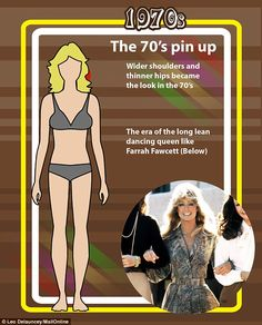 How the shape of the perfect body has changed over the last 100 years | Daily Mail Online