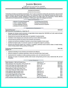 Human Resources Manager Resume Format Template Susanta Procurement