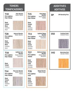 Which Offer Wella Toner And To Make Hair Lighten Blond So Here S The Full Chart Lying Tips