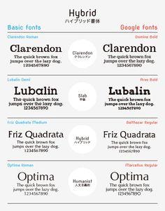 あなたは見分けられる!?定番フォント代わりに使えるGoogle Fonts 27書体 | WebNAUT
