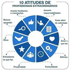 Social Marketing, Inbound Marketing, Digital Marketing, Self Development, Personal Development, Alta Performance, Melbourne, School Organization, Management Tips