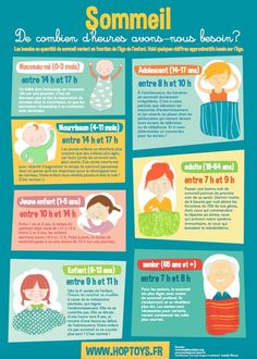 Tips and techniques for burping your baby. These positions are the best way to … – Baby Development Tips Google Classroom, Back To School Special, Kids Sand, Paper Trail, Baby Development, Baby Needs, Newborn Pictures, Baby Care, Montessori