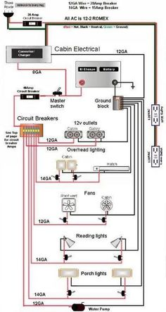 Phenomenal 12V Cabin Wiring Diagram Wiring Diagram Database Wiring Cloud Ratagdienstapotheekhoekschewaardnl
