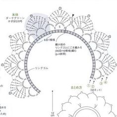 Best 11 from Asahi Original Crochet Lace Cafe 2014 – SkillOfKing. Crochet Collar Pattern, Col Crochet, Crochet Lace Collar, Crochet Lace Edging, Crochet Borders, Crochet Chart, Crochet Doilies, Crochet Flowers, Crochet Stitches