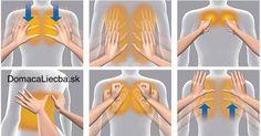 Navždy sa zbavte bolestí chrbta, ramien a krku