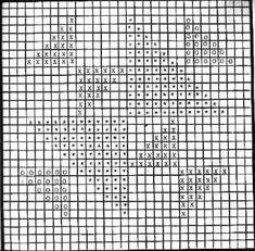 crochet quilt 2 Crochet Diagram, Crochet Chart, Crochet Patterns, Crochet Ideas, Crochet Quilt, Tunisian Crochet, Crochet Afghans, Fillet Crochet, Quilts