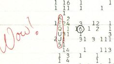 #Astronomers claim the Wow! signal is not from a comet, mystery remains unsolved - NEWS.com.au: NEWS.com.au Astronomers claim the Wow!…