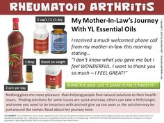 Young Living Arthritis