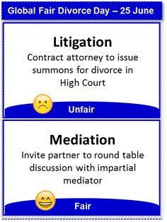 What is a Fair Divorce? 25 June is Global Fair Divorce Day. Are you being fair in your divorce? Collaborative Divorce, Divorce Mediation, Divorce Process, Divorce Papers, Divorce And Kids, 25 June, Broken Marriage, Emotional Pain, Co Parenting