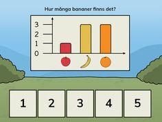 Ny adaptiv övning i Skoltavlan. Bar Chart, Diagram, Bar Graphs