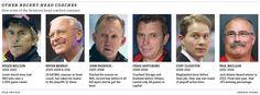 April 13, 2016 - Other recent head coaches