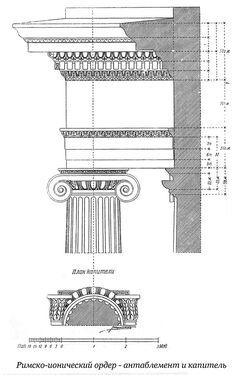Чертеж капители и антаблемента римско-ионического ордера