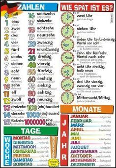 Risultati immagini per deutsch lernen tageszeiten Study German, German English, Learn German, Learn French, German Grammar, German Words, German Language Learning, Language Study, Spanish Language