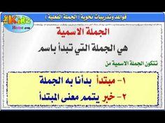 أنشطة في اللغة العربية الجملة الإسمية Arabic Books Arabic Resources Language