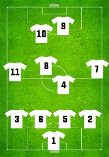 Football Positions Uk Player Numbers Explained For Beginners Football Positions Soccer Number Soccer Positions