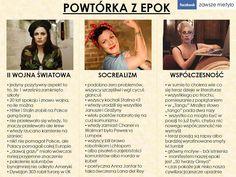 Learn Polish, Vsco Photography, School Notes, School Hacks, Memes, Back To School, Medicine, Language, English