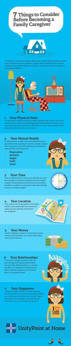 7 Things to Think About Before Becoming a Family Caregiver #Infographic from UnityPoint At Home