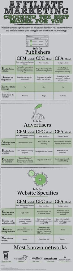 Affiliate marketing really does work check out this website - See more here/ http://www.affiliatmarketing2015.blogspot.com