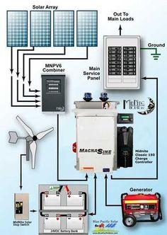 14 Mejores Imágenes De Canelonudos Corbata De Lazo Electricidad Y Electronica Corbata Y Pañuelo