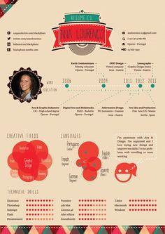 infographic-cv_522624248618d_w1500.jpg (1500×2121)