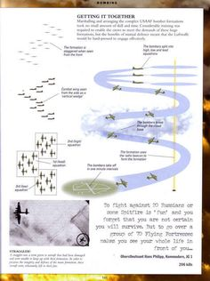 Air Combat Manoeuvres: The Technique and History of Air Fighting for Flight Simulation (Softcover) - PC Aviator