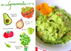 <b>Guacamole</b> | Receta Mexicana