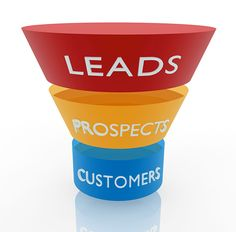 5 most effective strategies to generate leads from Social Media