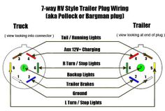 28 best trailer wiring diagram images trailer build electric rh pinterest com 7 pin trailer plug wiring diagram flat