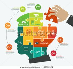 Creative vector template with puzzles, child head, human hand and icons. Concept education ideas. by VLADGRIN, via Shutterstock