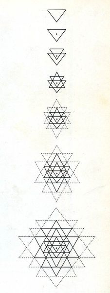 Tri Yantra me the way to fullness, breathe in, hold, breathe out, yantra in, you are Yantra ,yantra out