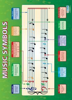 Music Symbols Poster