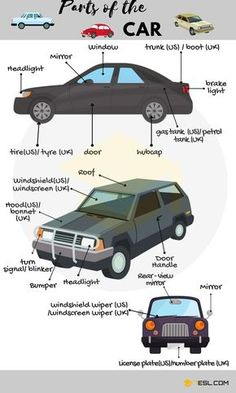 Parts of a car. Learn useful transportation vocabulary in English with pictures and video. Transportation is the movement of humans, animals and goods … English Vocabulary Words, Learn English Words, English Lessons, Advanced English Vocabulary, English Tips, Spanish Lessons, English Writing, English Study, English Grammar